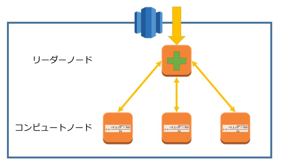 redshift_cluster