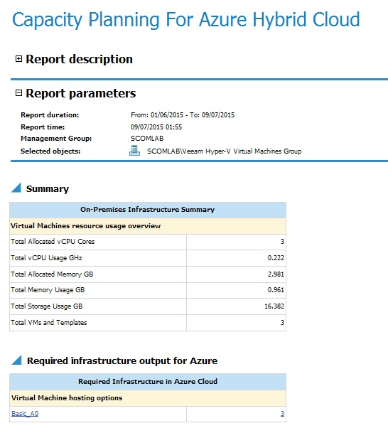 Capacity planning for Hybrid Cloud report