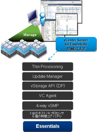 VMware vSphere Hypervisor(ESXi無償版)からの脱却 | クライム